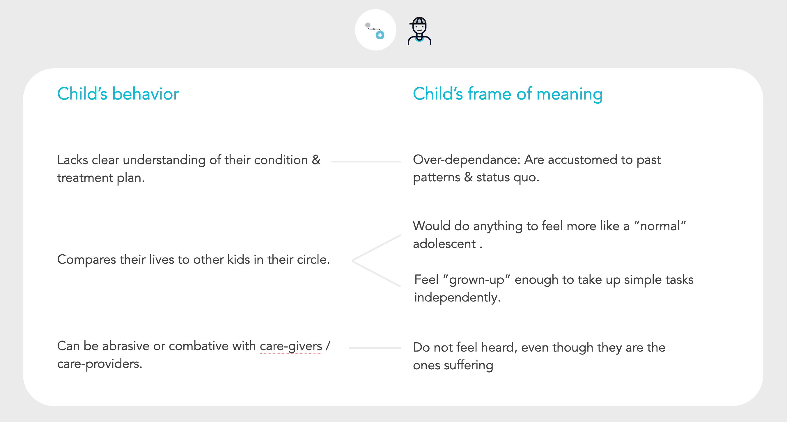 A Patient's Frame of Meaning